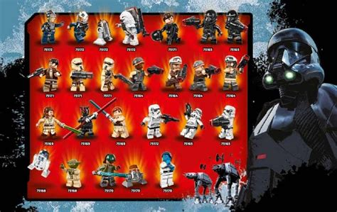 LEGO 75169 Duel on Naboo Instructions, Star Wars Rogue One